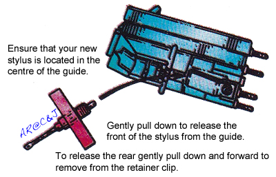 How to fit your stylus.